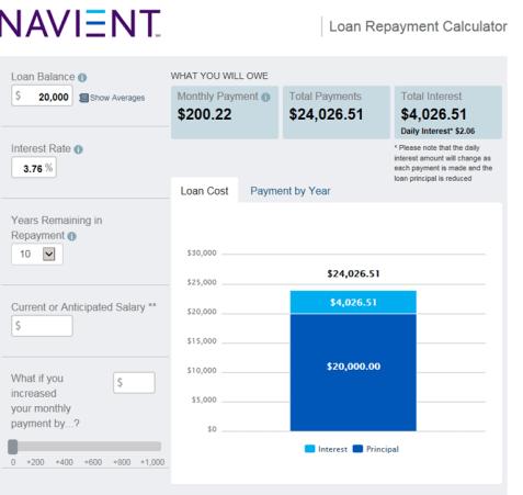 ... Loan. Navient Calculator