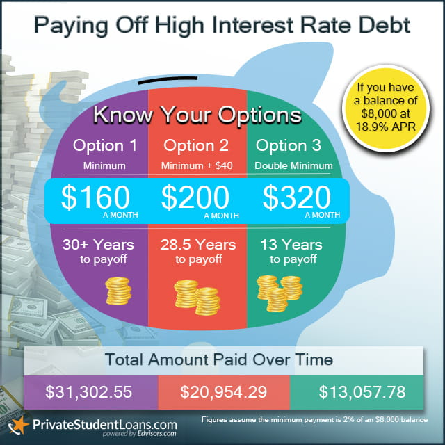 piggy-bank-interest-rate-comparison